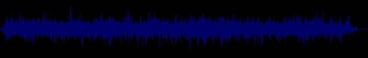 waveform of track #125447