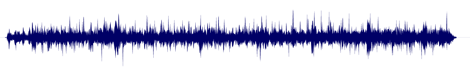 waveform of track #125568