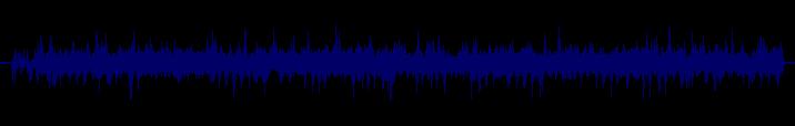 Wellenform von Track #125715