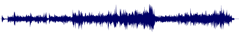 waveform of track #125739