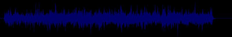 waveform of track #125808