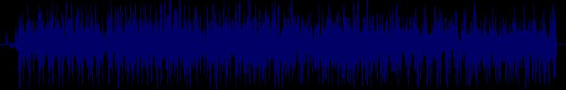 waveform of track #125857