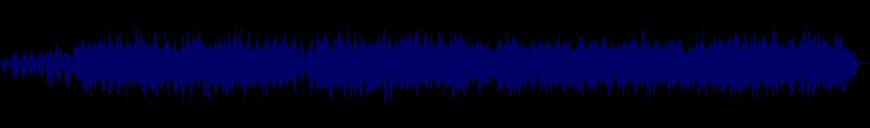 waveform of track #125887