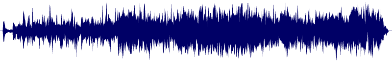 waveform of track #125945