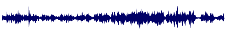 waveform of track #125976