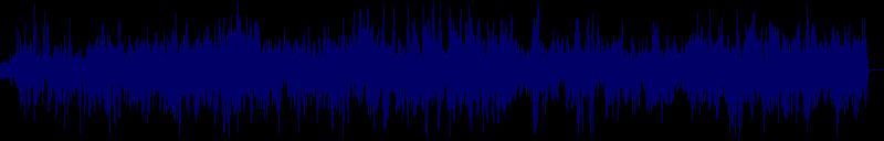 waveform of track #125997