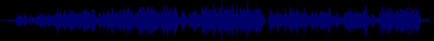 waveform of track #12600