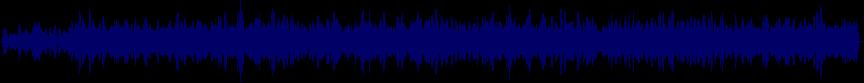 waveform of track #12602