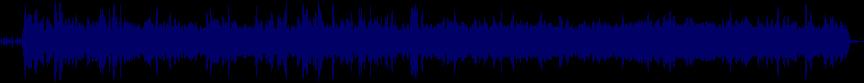 waveform of track #12623