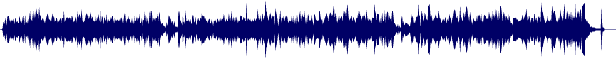 waveform of track #12625
