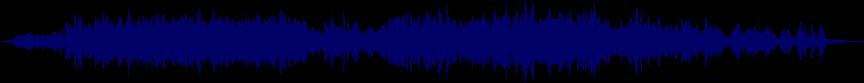 waveform of track #12626