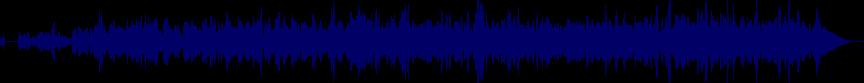 waveform of track #12628