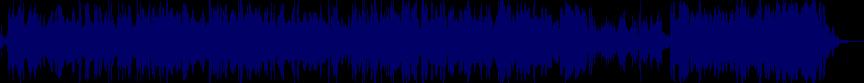 waveform of track #12653