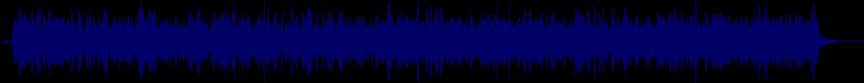 waveform of track #12660
