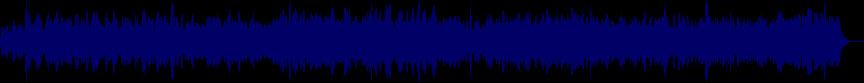waveform of track #12662