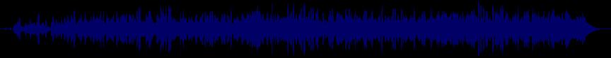 waveform of track #12665