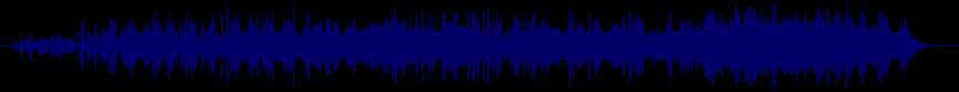 waveform of track #12672