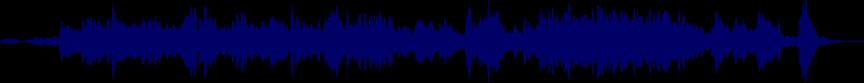 waveform of track #12681