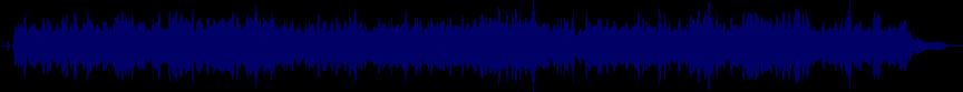 waveform of track #12685
