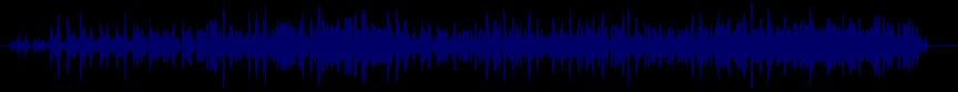 waveform of track #12686