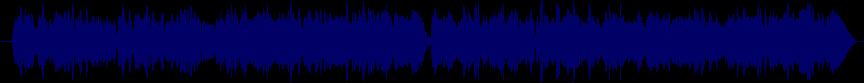 waveform of track #12692