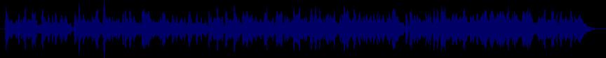 waveform of track #12693