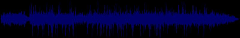 waveform of track #126120