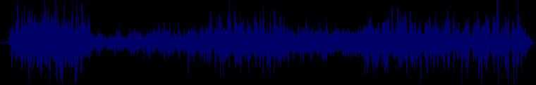 waveform of track #126182