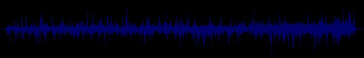 waveform of track #126200