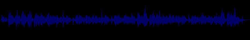 waveform of track #126481