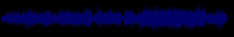 waveform of track #126529