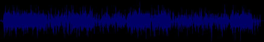 waveform of track #126530