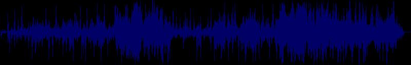waveform of track #126706