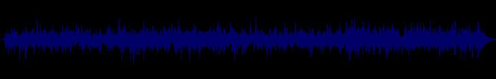 waveform of track #126866
