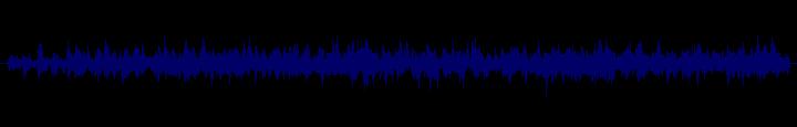 waveform of track #126925