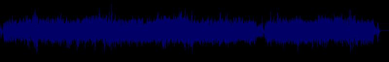 waveform of track #126997