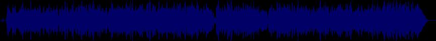 waveform of track #12701