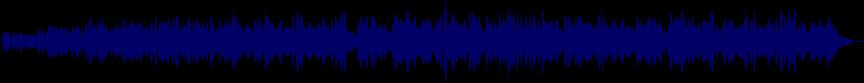 waveform of track #12707