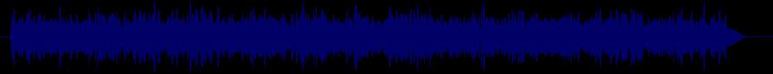waveform of track #12708