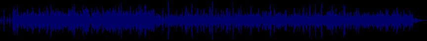 waveform of track #12710