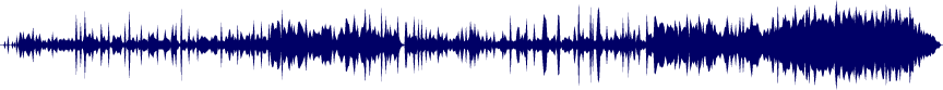 waveform of track #12729
