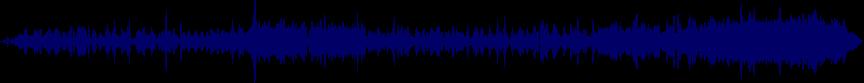 waveform of track #12732