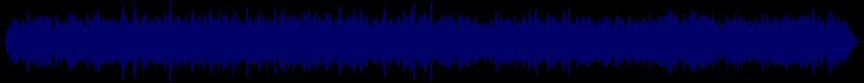 waveform of track #12737