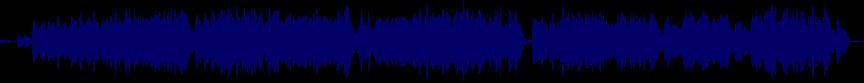 waveform of track #12742