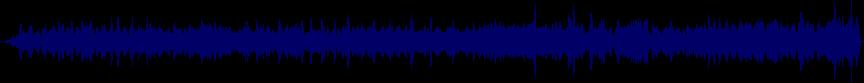 waveform of track #12751