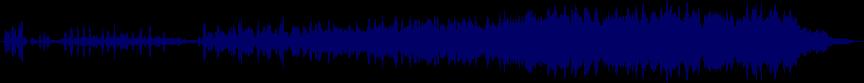 waveform of track #12760