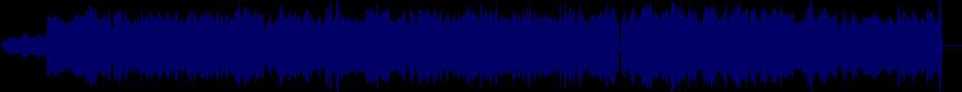 waveform of track #12781
