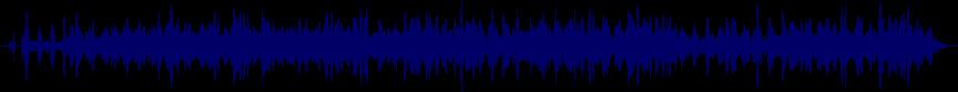 waveform of track #12788