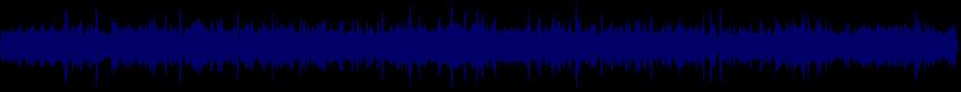 waveform of track #12796