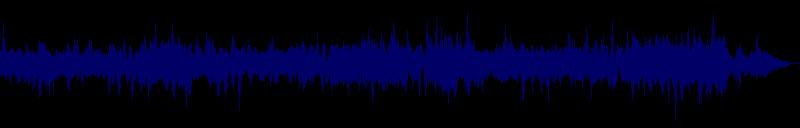 waveform of track #127054